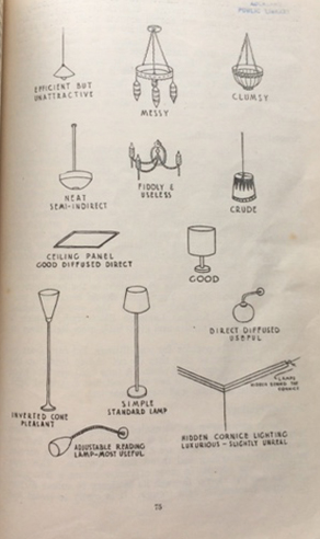 'Fiddly and Useless vs Slightly Unreal' from D. E. Barry's Martin's Modern Decoration and Furnishing (1947, Reed NZ, page 75)